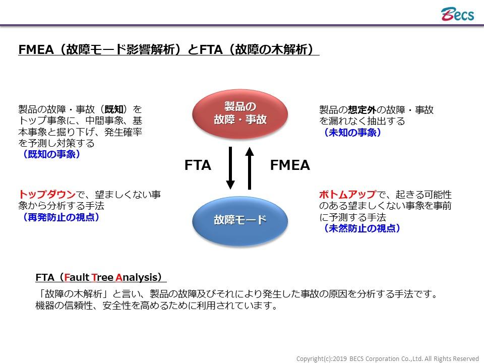 コアツール(FMEA)勉強会開催!