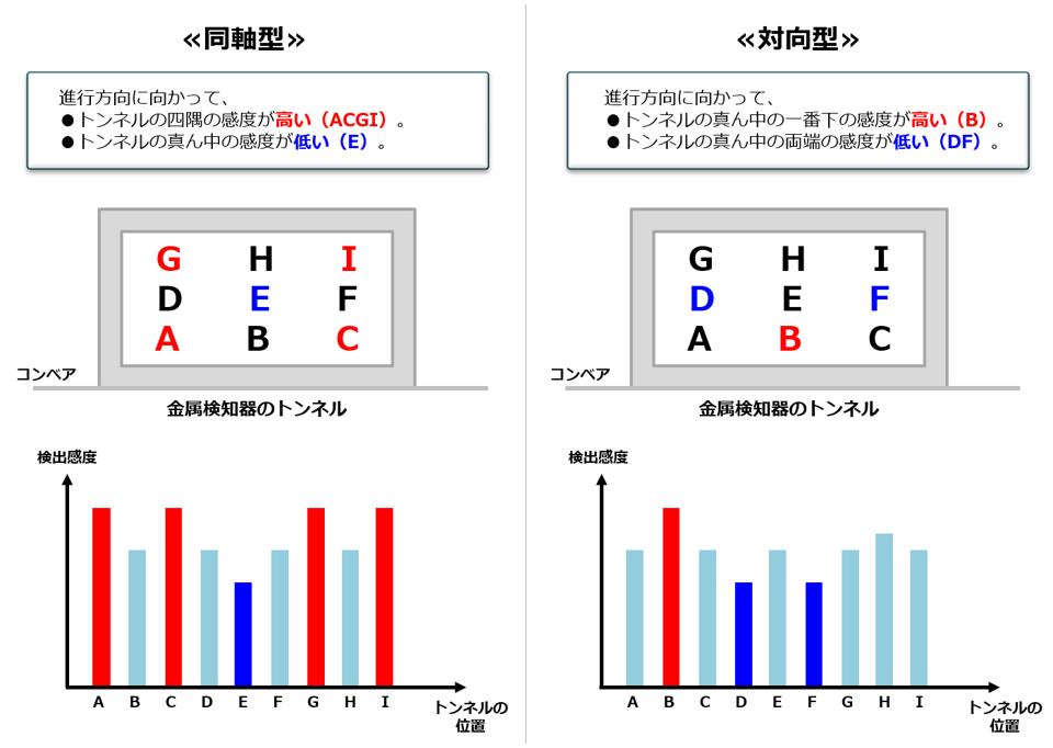 IATF 16949 【5.1.1.3 プロセスオーナー】