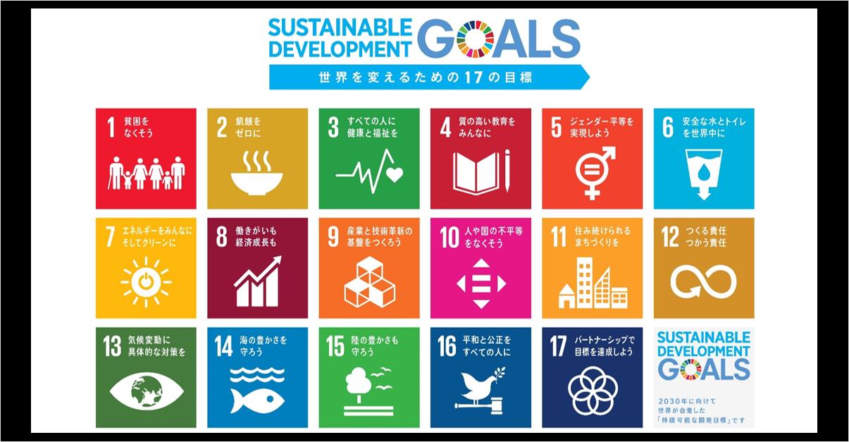 『SDGs』で私たちの未来を考える!